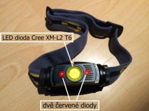 HL60R - diody