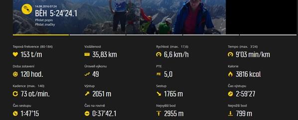 Statistiky zobrazené na webu